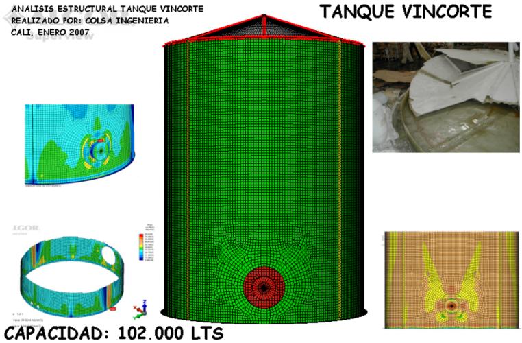 Análisis de falla | Tanque fibra de vidrio