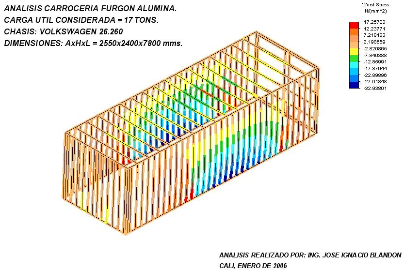 Estructuras de Aluminio | Furgones